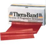 Resistance Bands & Tubing